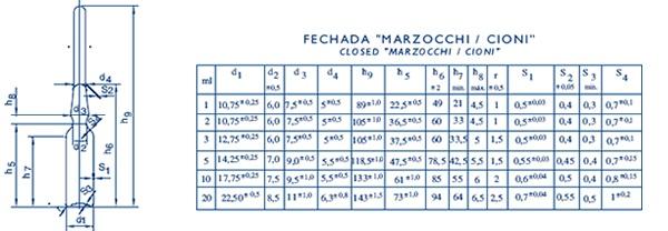 Ampola Fechada Marzocchi
